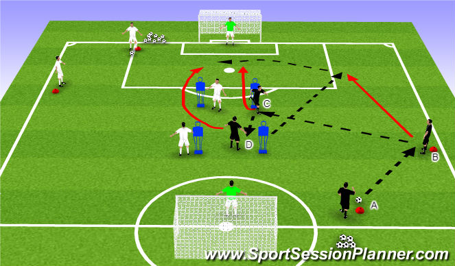 Football/Soccer Session Plan Drill (Colour): Combinations 1