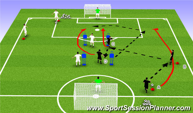 Football/Soccer Session Plan Drill (Colour): Combination 2 - Overlapping Runs