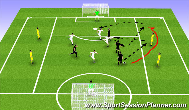Football/Soccer Session Plan Drill (Colour): 4v4 +4 With Overlaps
