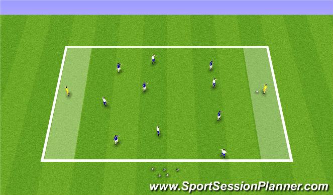 Football/Soccer Session Plan Drill (Colour): 5v5 - TM