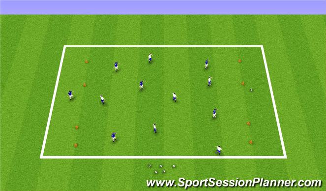 Football/Soccer Session Plan Drill (Colour): 6v6 - Gate
