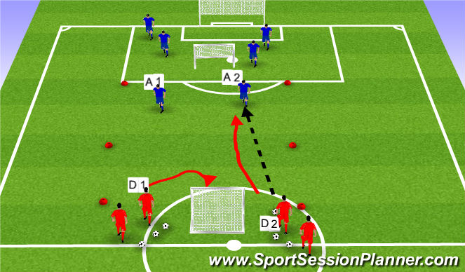 Football/Soccer Session Plan Drill (Colour): Defending with purpose to win the ball