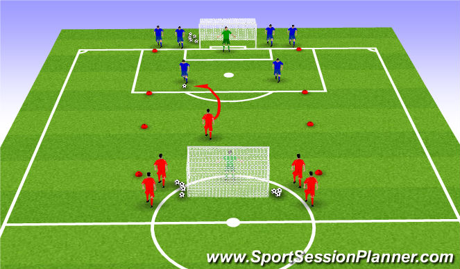 Football/Soccer Session Plan Drill (Colour): Defending part 3