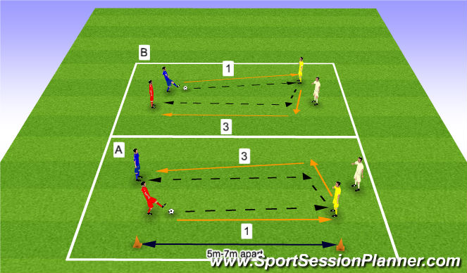 football soccer first touch model session 1 technical ball control beginner football soccer first touch model