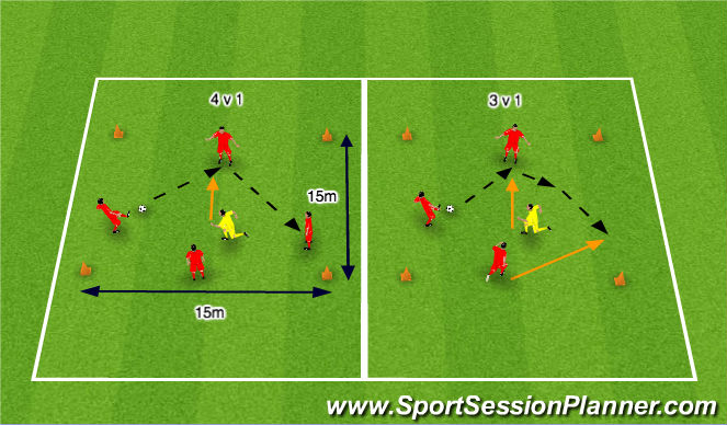 Football/Soccer Session Plan Drill (Colour): Skill Training: First Touch