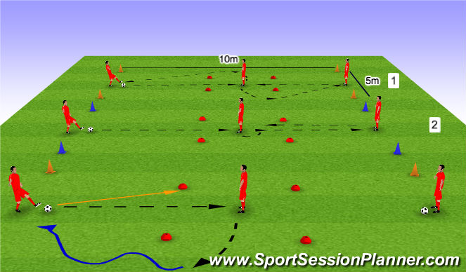 Football/Soccer Session Plan Drill (Colour): Skill Intro: First Touch