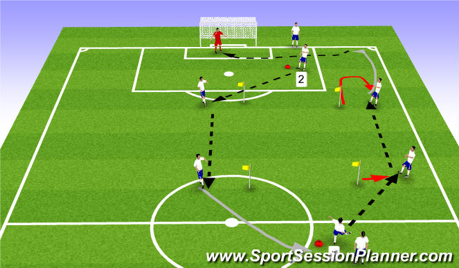 Football/Soccer Session Plan Drill (Colour): Basico in midfield