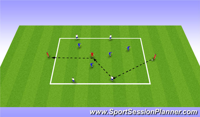 Football/Soccer Session Plan Drill (Colour): 4v4+3 Rondos