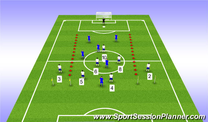 Football/Soccer Session Plan Drill (Colour): 7v7 ESSG