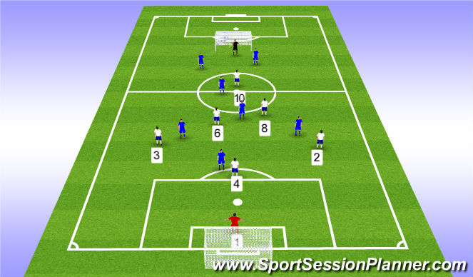 Football/Soccer Session Plan Drill (Colour): 7v7 Play