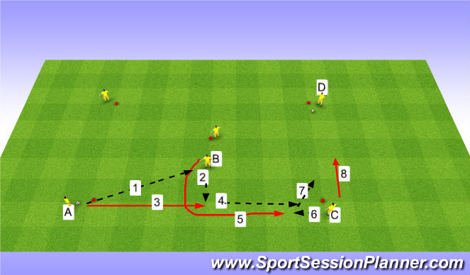 Football/Soccer Session Plan Drill (Colour): 2nd Warm Up technical