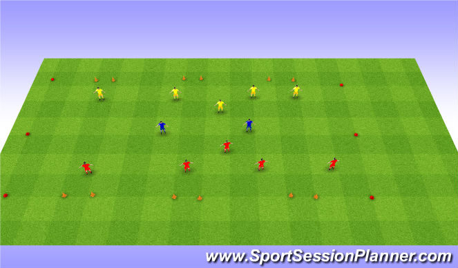 Football/Soccer Session Plan Drill (Colour): 3 goal game switch