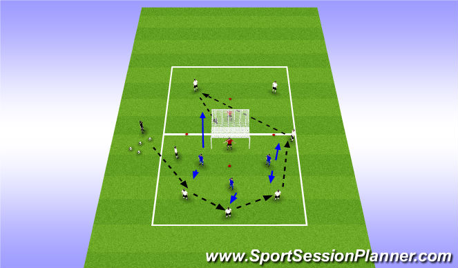 Football/Soccer Session Plan Drill (Colour): Technical / Tactic