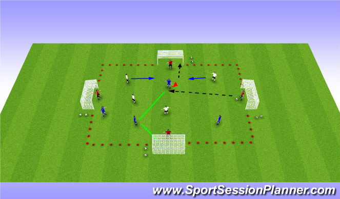 Football/Soccer Session Plan Drill (Colour): Tactical / Technical (Small Sided)