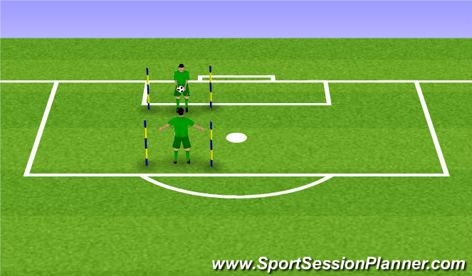 Football/Soccer Session Plan Drill (Colour): Handling Introduction