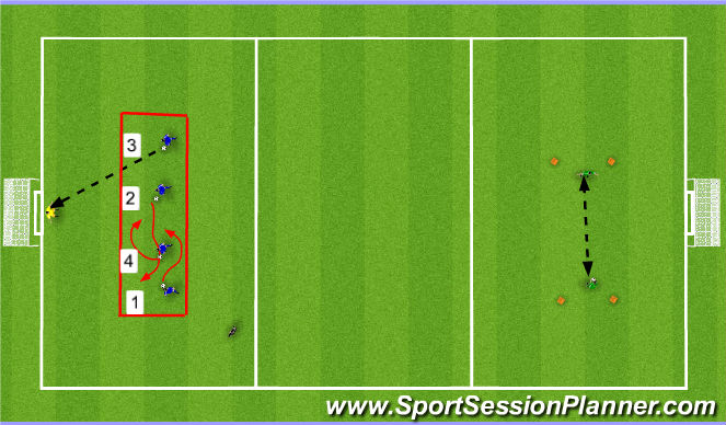 Football/Soccer Session Plan Drill (Colour): Handling/Footwork/Angles