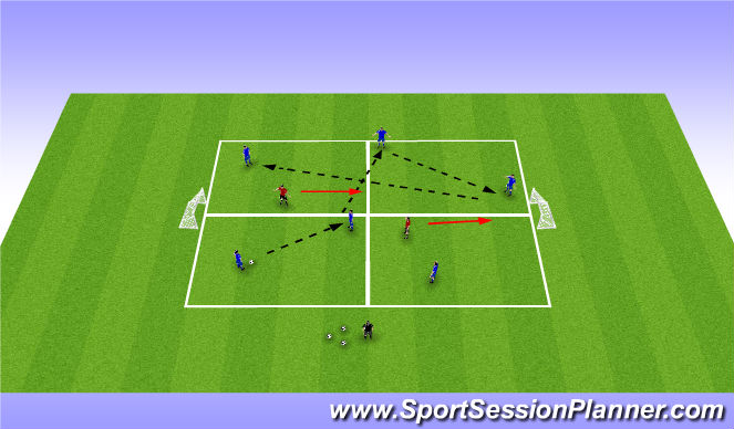 Football/Soccer Session Plan Drill (Colour): Technical / Tactical