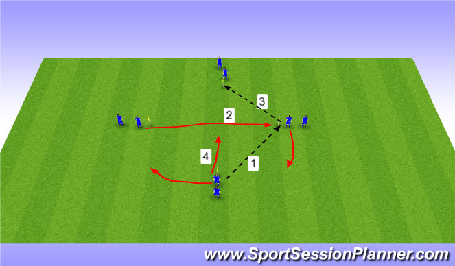 Football/Soccer Session Plan Drill (Colour): WU - FIFA & pressing