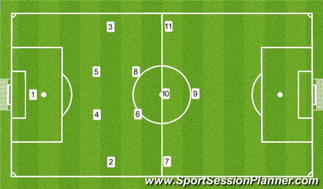 Football/Soccer Session Plan Drill (Colour): System