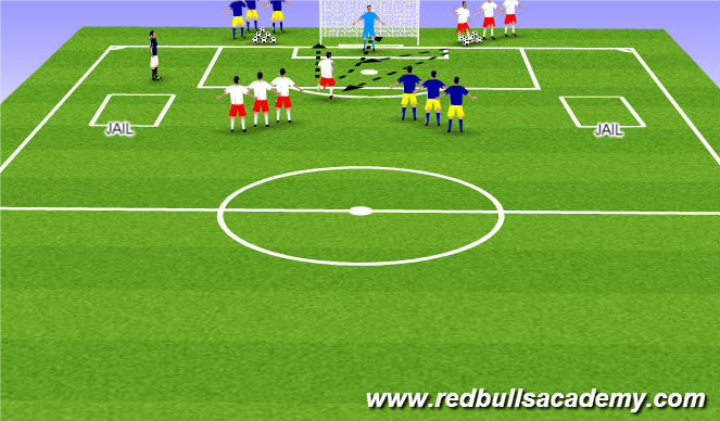 Football/Soccer Session Plan Drill (Colour): Jail Break