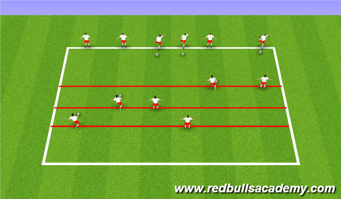 Football/Soccer Session Plan Drill (Colour): Unopposed (Technical Repetitions)