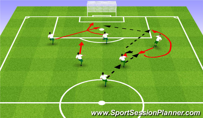 Football/Soccer Session Plan Drill (Colour): Pattern #1