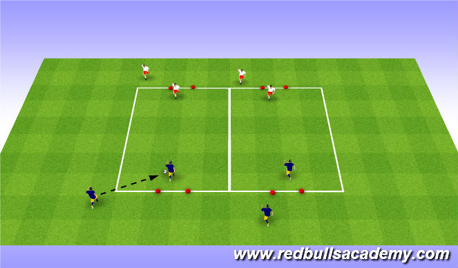 Football/Soccer Session Plan Drill (Colour): Technical (1v1)