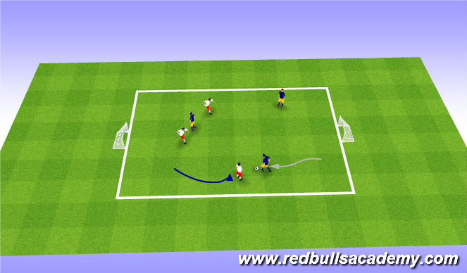 Football/Soccer Session Plan Drill (Colour): Conditioned Games (3v3)
