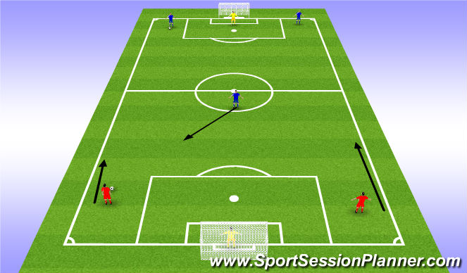 Football/Soccer Session Plan Drill (Colour): part1
