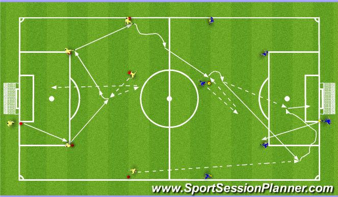 Football/Soccer Session Plan Drill (Colour): WS-Otwarcie gry i zakoczenie w bocznym sektorze