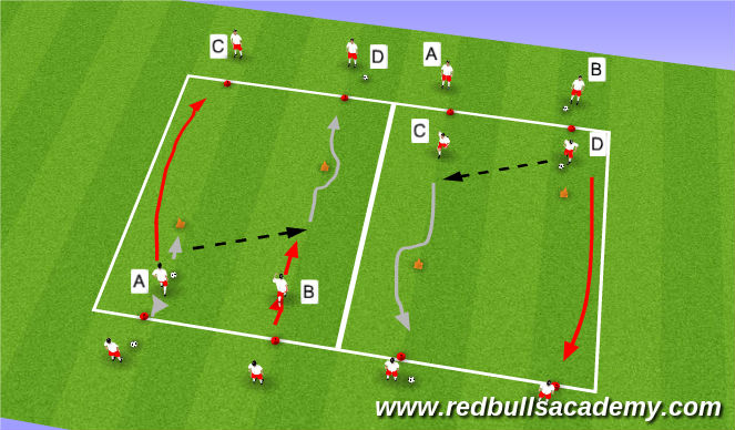 Football/Soccer Session Plan Drill (Colour): Technical (Unopposed)