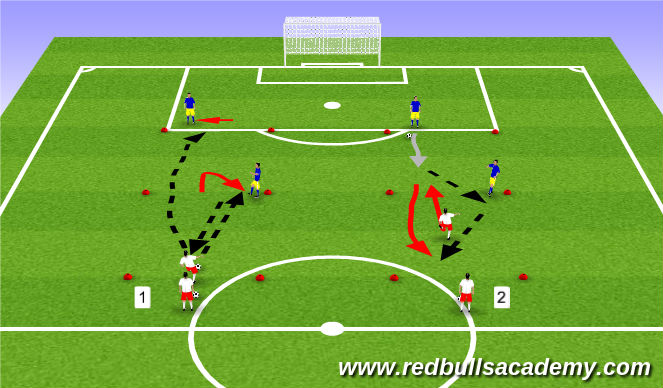 Football/Soccer Session Plan Drill (Colour): Technical Repitions