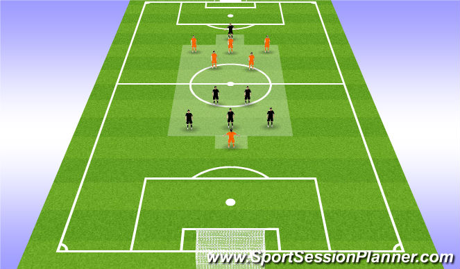 Football/Soccer Session Plan Drill (Colour): Retaining Possession