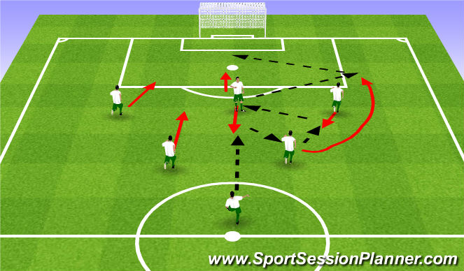 Football/Soccer Session Plan Drill (Colour): Pattern #4