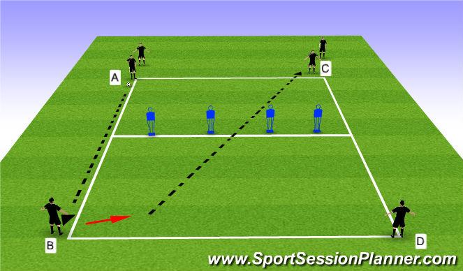 Football/Soccer Session Plan Drill (Colour): Through Balls/striking the ball