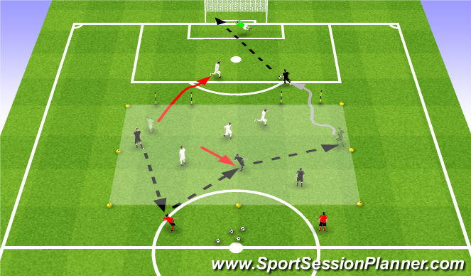 Football/Soccer Session Plan Drill (Colour): 4v4+2 Shooting Game