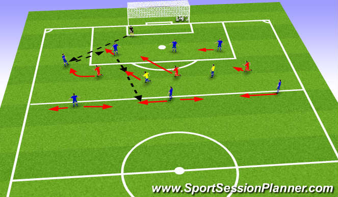 Football/Soccer Session Plan Drill (Colour): Tact - Play from back to Midfield - 6v3+3