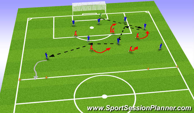 Football/Soccer Session Plan Drill (Colour): Tact - Playing out from the Back 8v5 (25 mins) Game type