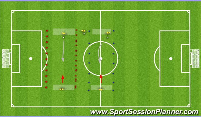 Football/Soccer Session Plan Drill (Colour): 1 v 1 Skill Acquisition