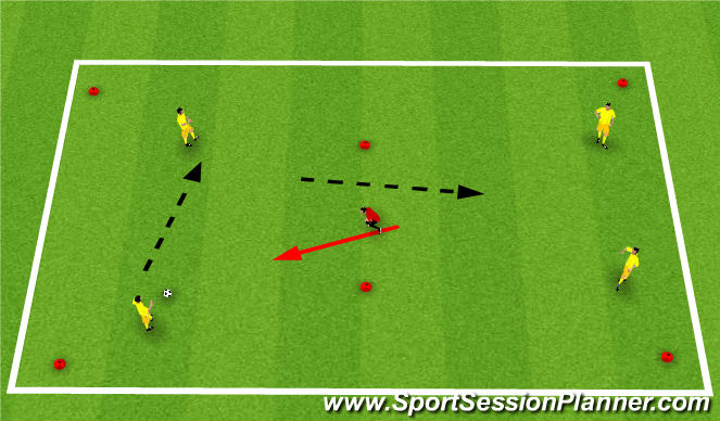 Football/Soccer Session Plan Drill (Colour): 1 v1 Skill Acquisition + effort