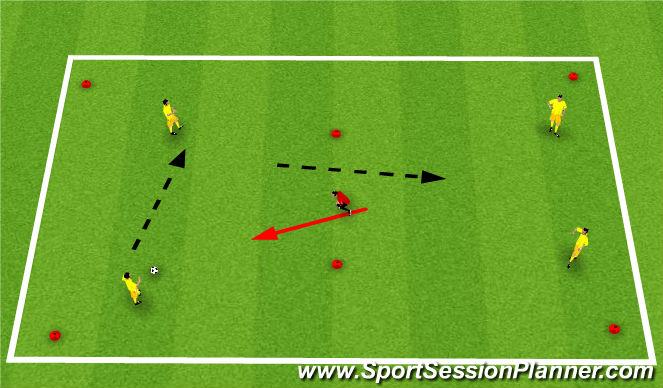 Football/Soccer Session Plan Drill (Colour): 1 v1 Skill Acquisition + effort