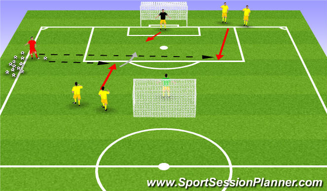 Football/Soccer Session Plan Drill (Colour): 1 v 1 Game training