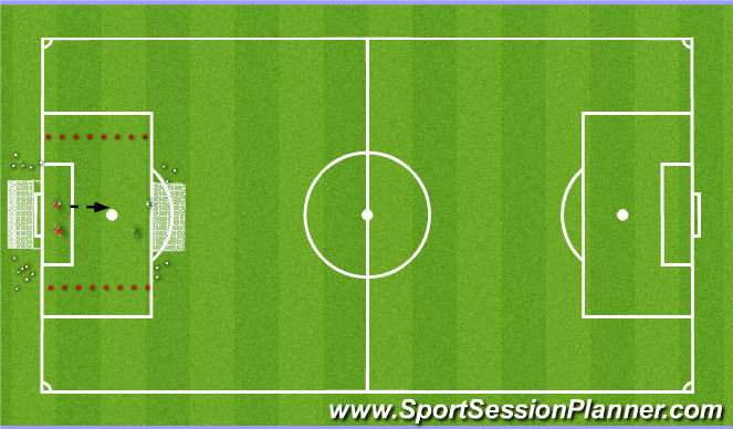 Football/Soccer Session Plan Drill (Colour): GK Wars- Fun game