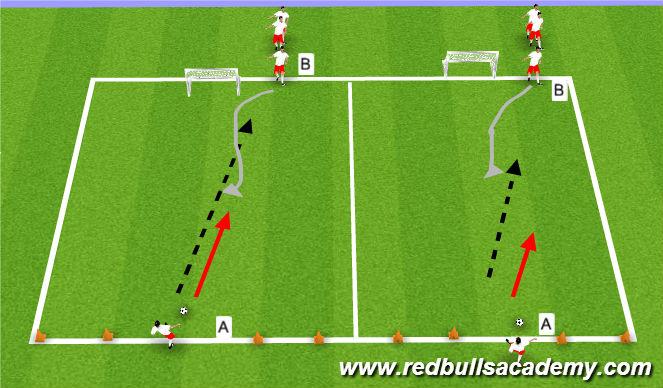 Football/Soccer Session Plan Drill (Colour): Opposed 1v1