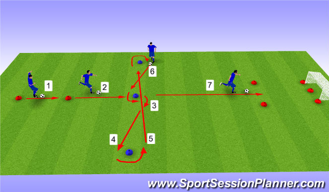 Football/Soccer Session Plan Drill (Colour): Dribbling w/ ball and finish