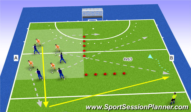 Hockey Session Plan Drill (Colour): kantwissel