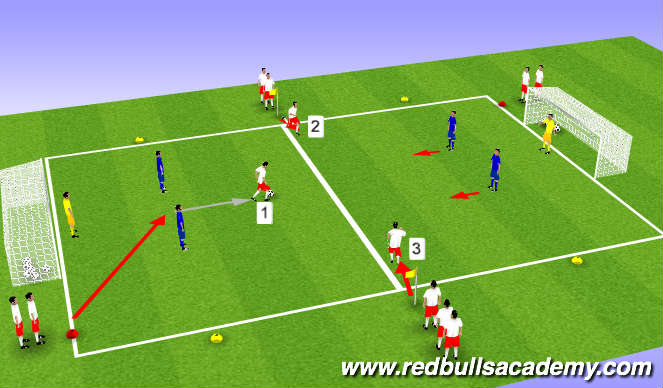Football/Soccer Session Plan Drill (Colour): Main Theme Attacking 3 v 2
