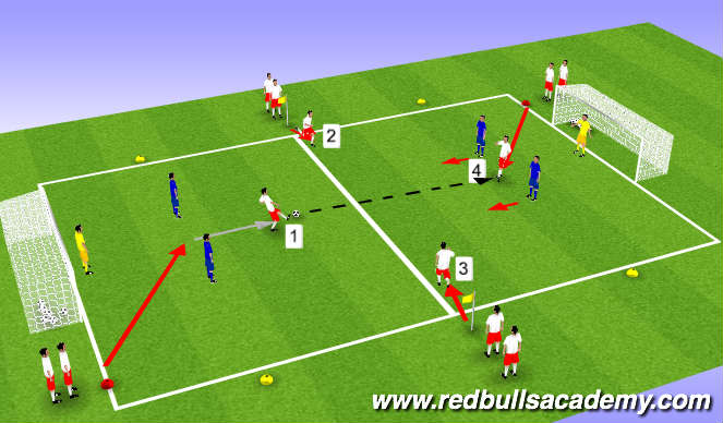 Football/Soccer Session Plan Drill (Colour): Progression - 4 v 2