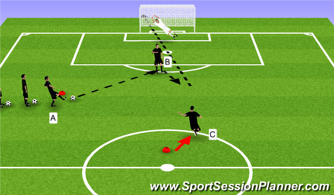 Football/Soccer Session Plan Drill (Colour): Finishingoffoflayoff