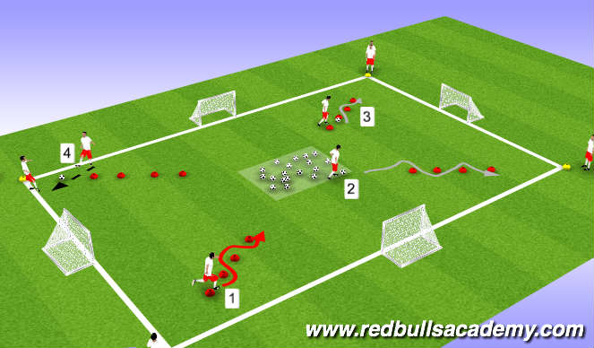 Football/Soccer Session Plan Drill (Colour): Dribbling game 1 (Main Theme)